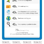 KFRRInfographicColor-page-0